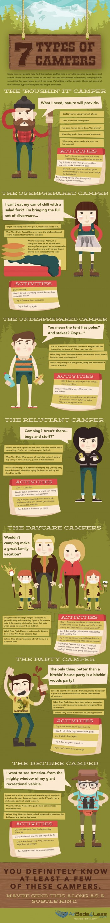 7-types-of-campers